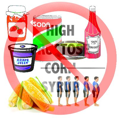 high frutose corn syrup What if we were wrong about high fructose corn syrup all this time recently, dietitian becky reviewed all the available research on hfcs to find out whether it deserves its bad rap.