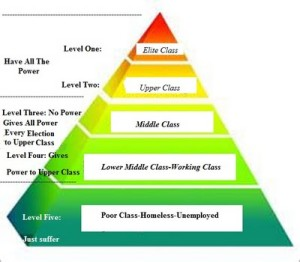 Pyramid class final